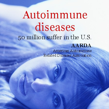 Autoimmune Disease Digestic Disorders Bloating Memory Loss Sleep Challenges Chronic Pain Low Thyroid IBS Statistic
